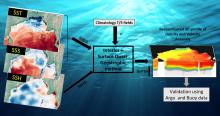 Ocean Subsurface
